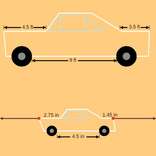 Scale Distances or Dimensions: Model Car