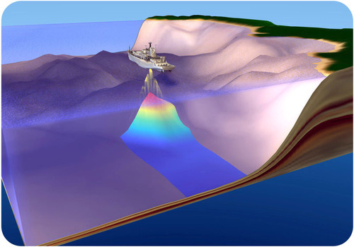An echo sounder creates a 3D map of the seafloor