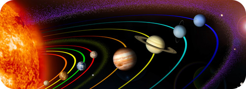 Elliptical orbits of the planets