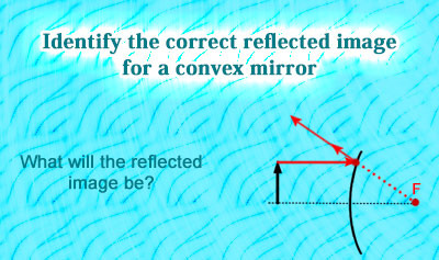 Geometric Optics 3: Convex Mirrors - Example 2
