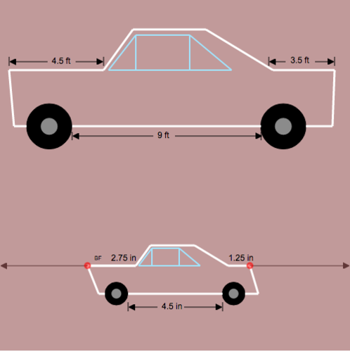 Scale Distances or Dimensions: Scale Model Car