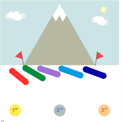 Permutation Problems: Snowboard Race Award