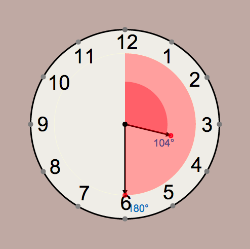 Angles of Rotation in Standard Positions: Clock Angles