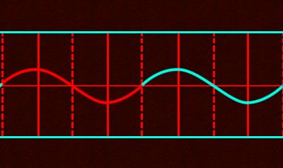 source of error on standing wave