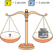 Balance the Pans