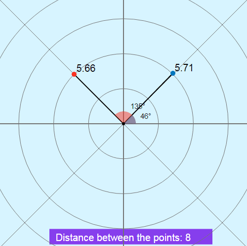 Distance Between Two Polar Coordinates: Exploring Changes in Angle and Radius