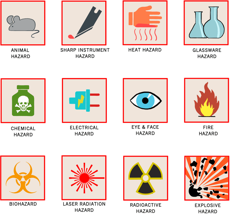 science safety symbols and meanings wwwimgkidcom the