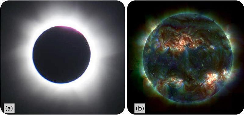 The corona and coronal loops of the Sun