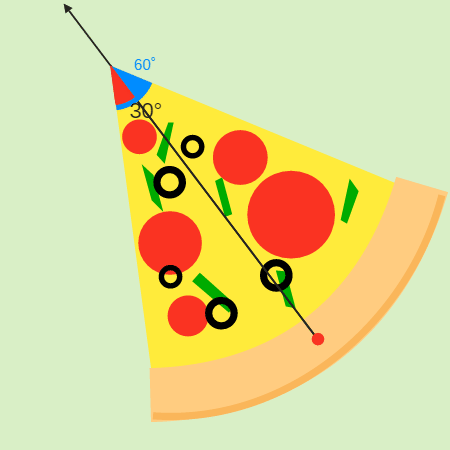 Congruent Angles and Angle Bisectors: Bisecting Pepperoni Pizza
