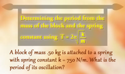Kinematics of Spring-Block Oscillators - Example 7