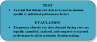 What Is Test and Evaluation?