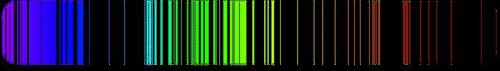 Iron emission spectrum