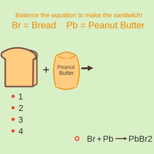 Balance the Peanut Butter Sandwich Equation