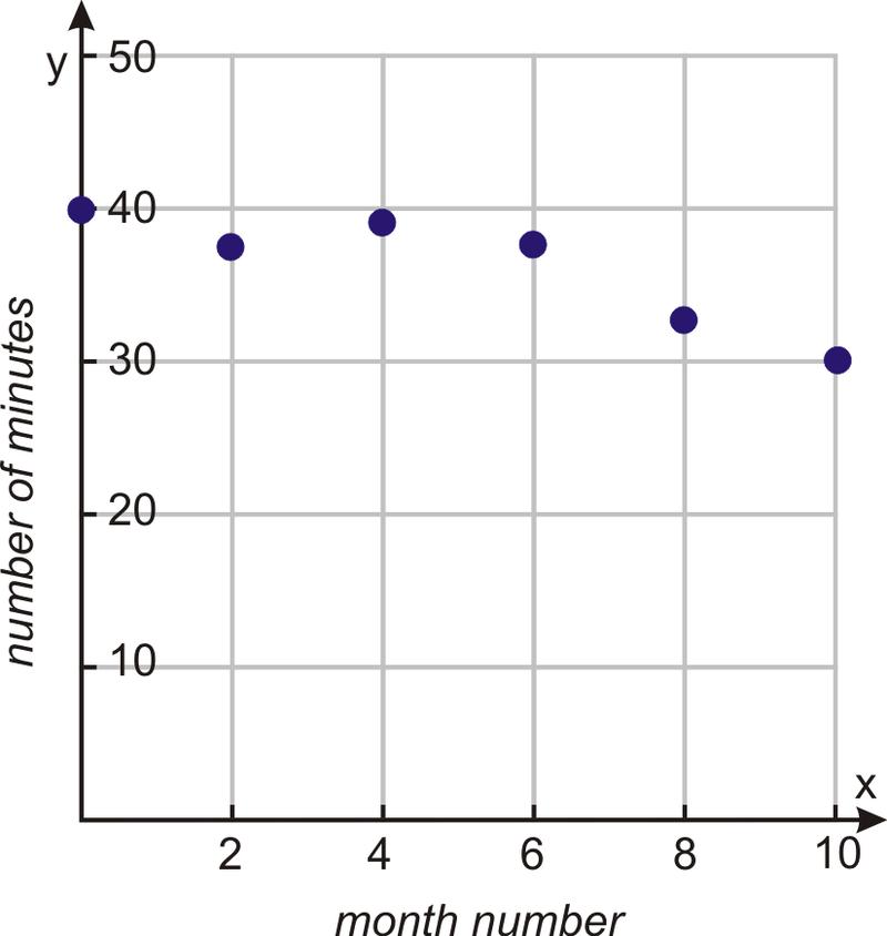 Drawing Lines Using Y Mx C : Slope intercept line drawing program c free programs