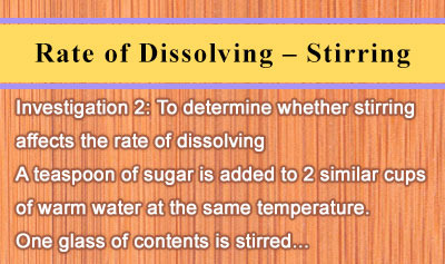Rate of Dissolving - Stirring
