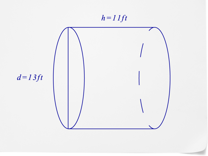 how to find radius from surface area of a cylinder