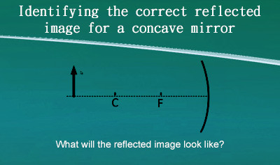 Geometric Optics 2: Concave Mirrors - Example 2