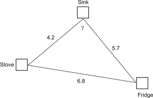 Determination of Unknown Angles Using Law of Cosines