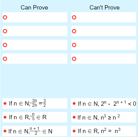 Inductive Proofs: Sort the Theorems