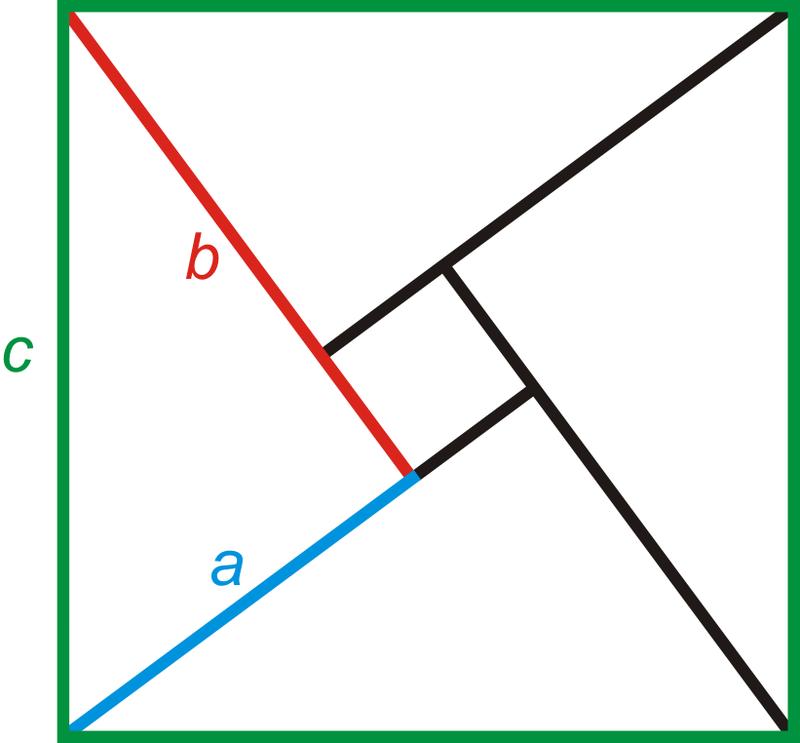 Pythagorean Theorem and Pythagorean Triples Academy Online – Pythagorean Triples Worksheet