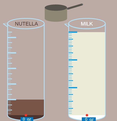 Fractions in Simplest Form: Nutella Hot Chocolate