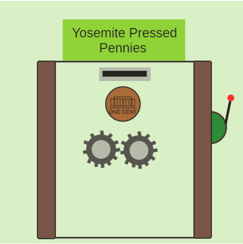 Enzyme Function: Penny Machine