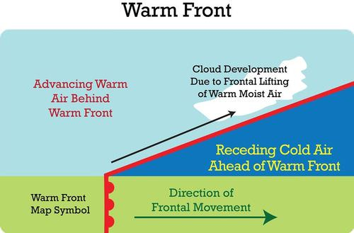 Weather Fronts – Weather Fronts Worksheet