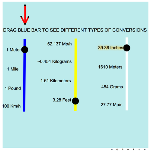 Unit Conversion: Conversions of Length, Mass, Capacity in Metric Units