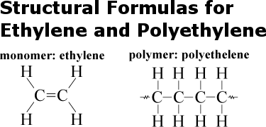 Structure of ethylene and polyethylene