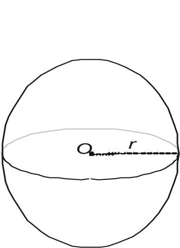 Spheres and Hemispheres: Surface Area and Volume