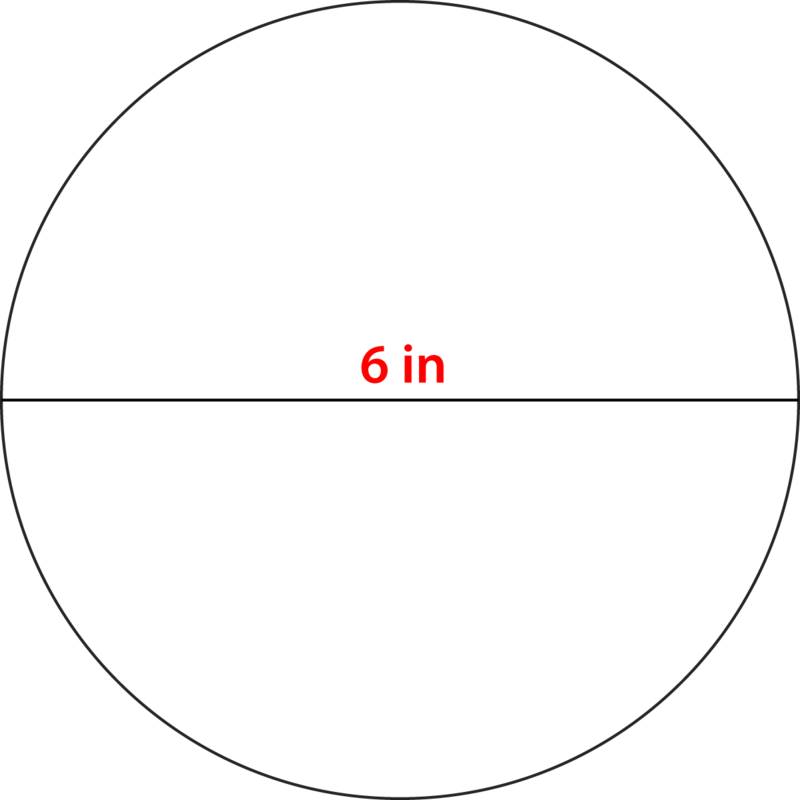 Circumference of circles ck 12 foundation for 7 inch diameter circle template
