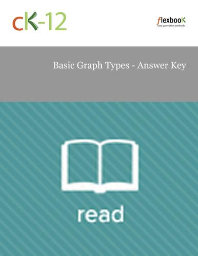 Basic Graph Types - Answer Key