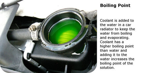 Antifreeze raises the boiling point of coolant