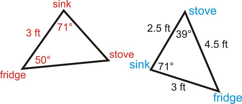 ASA and AAS Triangle Congruence