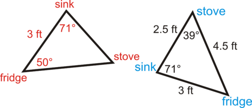 SLT 27 Explore and apply Angle Angle Side (AAS) criteria to prove triangle congruence.