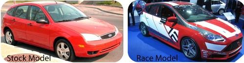 Difference between stock and racing cars