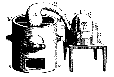 Apparatus used by Lavoisier to study the decomposition of mercuric oxide