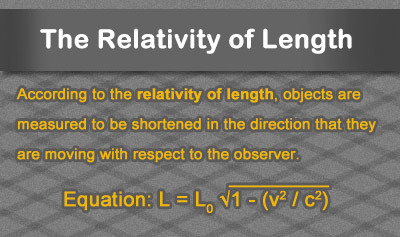 The Relativity of Length - Overview