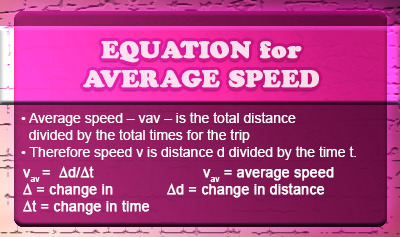Average Speed - Physics