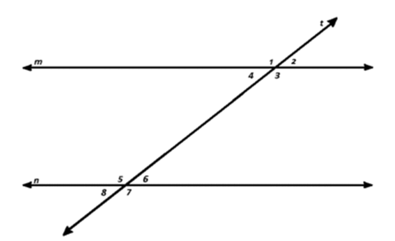 Parallel lines and transversals identifying angle pairs part 2 ck 12 foundation for Consecutive exterior angles theorem