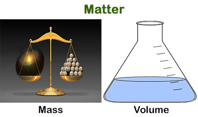 Matter, Mass, and Volume Quiz - MS PS