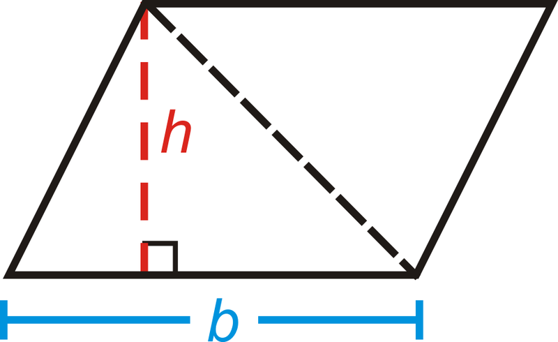 Area And Perimeter Of Triangles Ck 12 Foundation