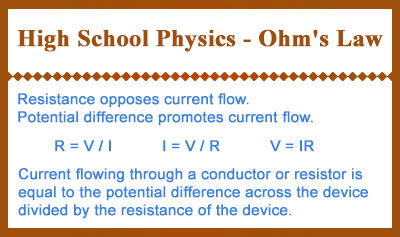 High School Physics - Ohm's Law