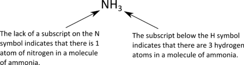 Molecular formula of ammonia