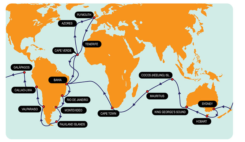 Route of the voyage of the Beagle
