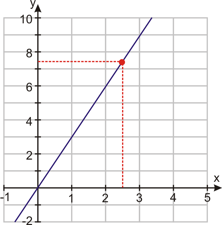 Direct Variation Worksheet likewise Slope Intercept Worksheets 8th Grade When Finsihed With Joke   Math further X Varies Directly With Y Math Direct Variation Math Varies Jointly further Direct Variation Worksheet further Direct Variation – Made Easy as well Direct Variation and Inverse Variation Worksheets together with Direct Variation and Inverse Variation Worksheets in addition  as well Direct and Inverse Variation Worksheet furthermore Alge 1 Worksheets   Dynamically Created Alge 1 Worksheets likewise  also Topic 9 2   Direct  Inverse  and Joint Variation Worksheet for 7th besides Graph To Equation Direct Variation Worksheets   Teaching Resources as well Direct Variation Practice Worksheets   Teachers Pay Teachers together with Direct Variation  solutions  ex les  videos also Direct variation and inverse variation. on direct variation worksheet 7th grade