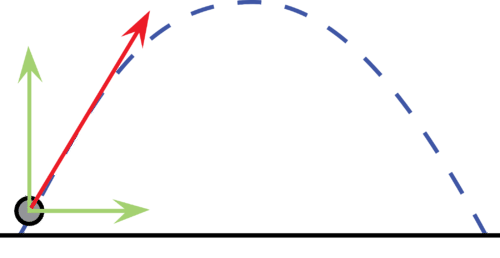 Parabolic path of an object launched at an angle