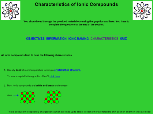 Characteristics of Ionic Compounds