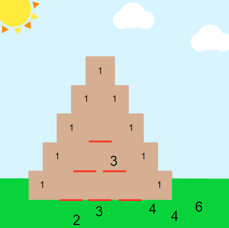 Pyramid Blocks