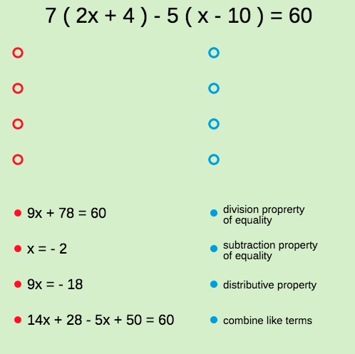 Solve Equations with the Distributive Property and Combining ...